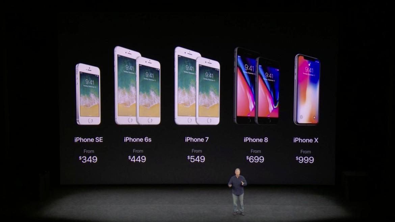 giá bán các model IPhone phân phối chính hãng